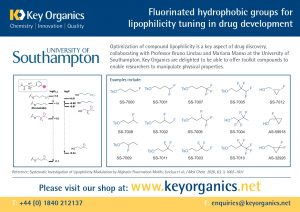 Fluorinated hydrophobic groups for lipophilicity tuning in drug development