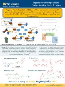Targeted Protein Degradation - Toolkit, Building Blocks and Linkers